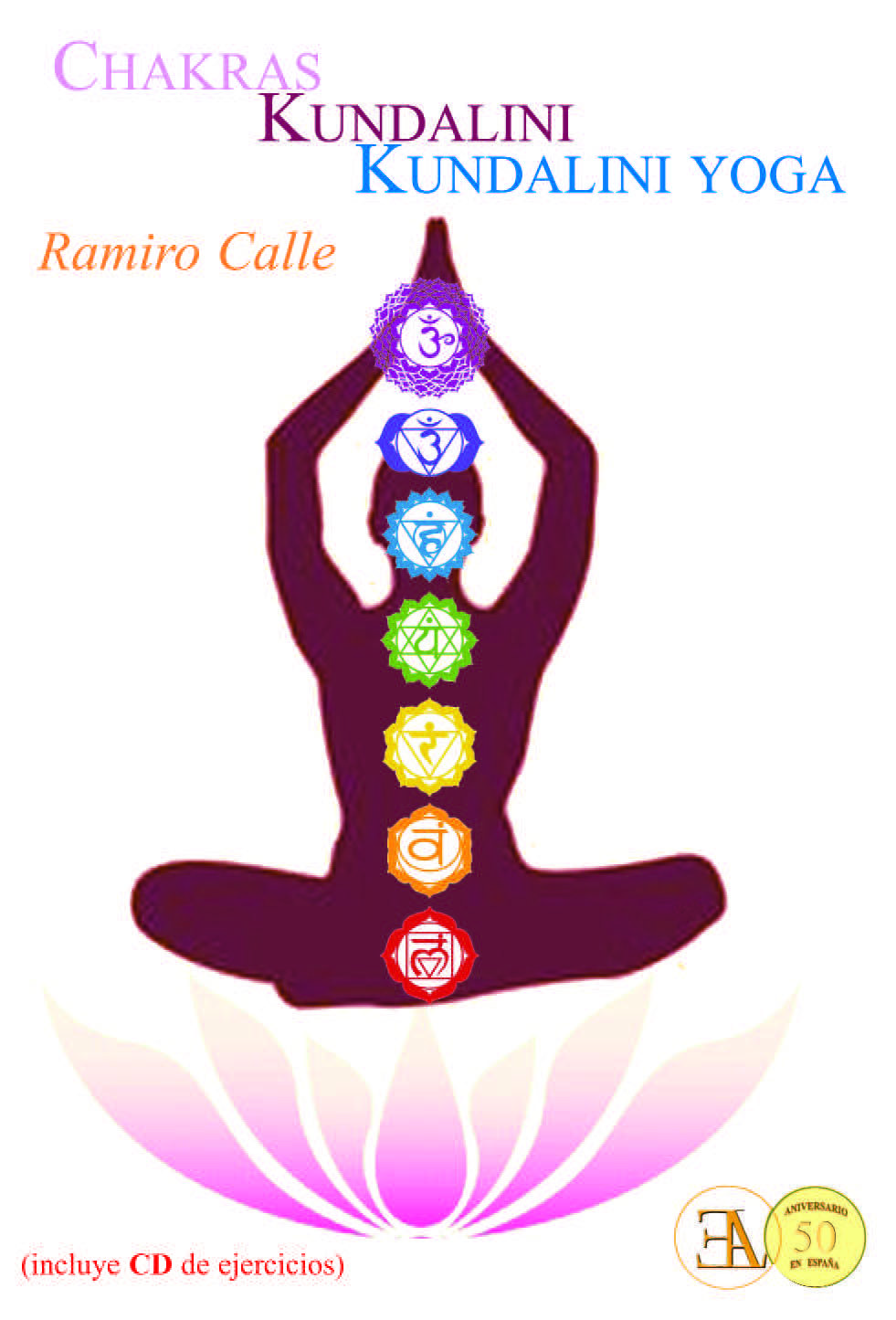 Chakras Kundalini Kundalini Yoga - Calle Ramiro