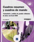 CUADROS RESUMEN Y CUADROS DE MANDO di RIGOLLET, PIERRE