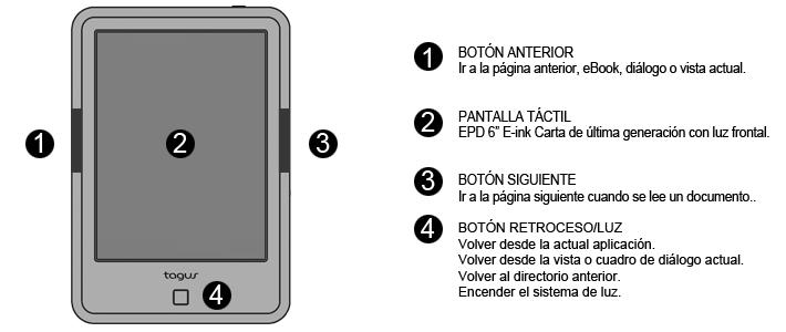 controles1